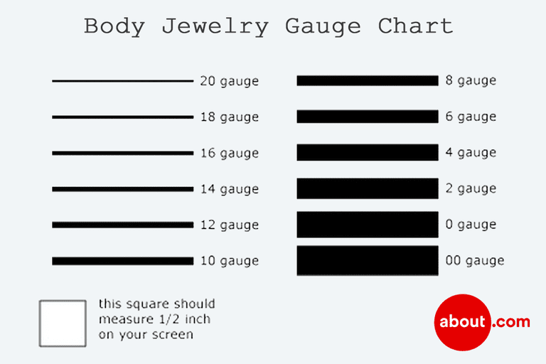 Body Jewelry Gauge Thickness Chart