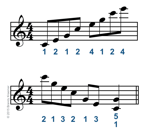 Ascending and descending piano scales.