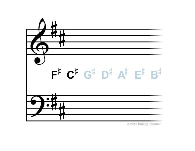 D major / B minor key signature.