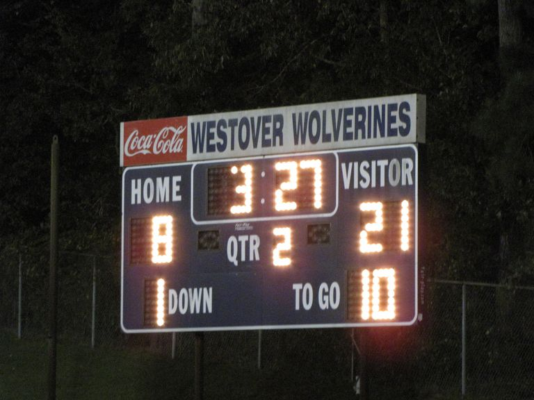 Westover Scoreboard
