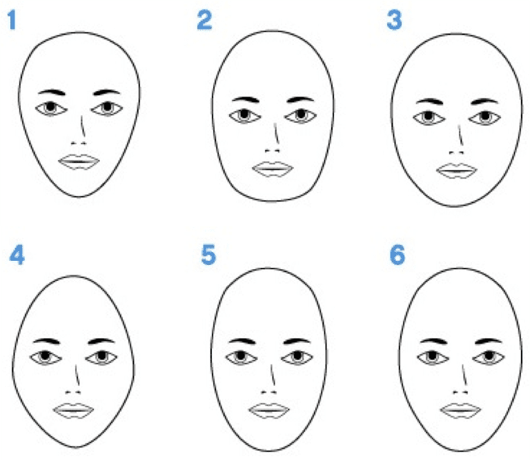 "From left to right: heart-shaped face, square face, round face, diamond face, long (or ""oblong"") face, oval face. Image: Clip Art City"