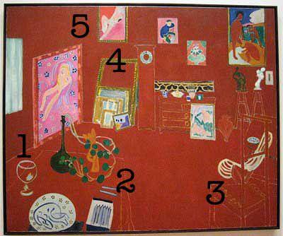 Matisse Red Studio Painting