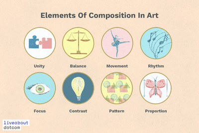 The Principles Of Art And Design