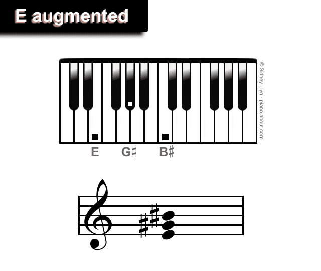 E augmented chords piano