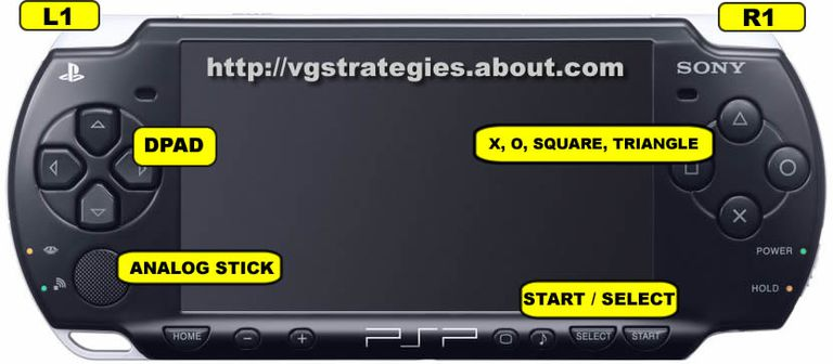 Sony PSP controller layout for entering PSP cheat codes