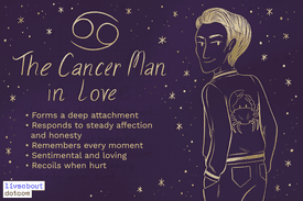 The Cancer Man in Love