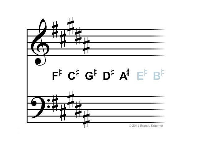 B major / G# minor key signature.