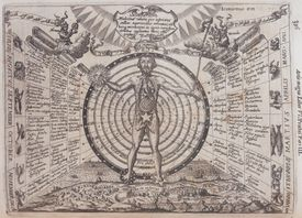 An astrological chart, 1646. Artist: Athanasius Kircher