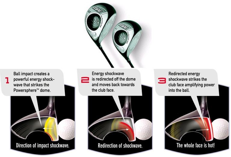MAC Powersphere driver and Burrows Golf explainer