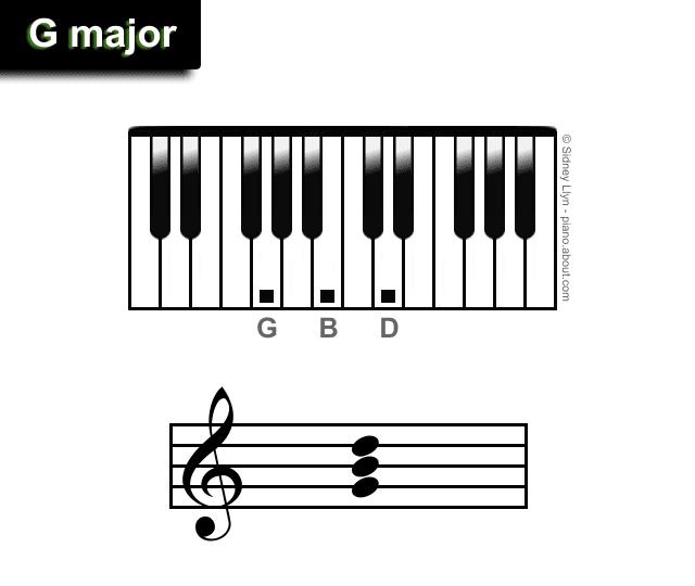 G major chords piano