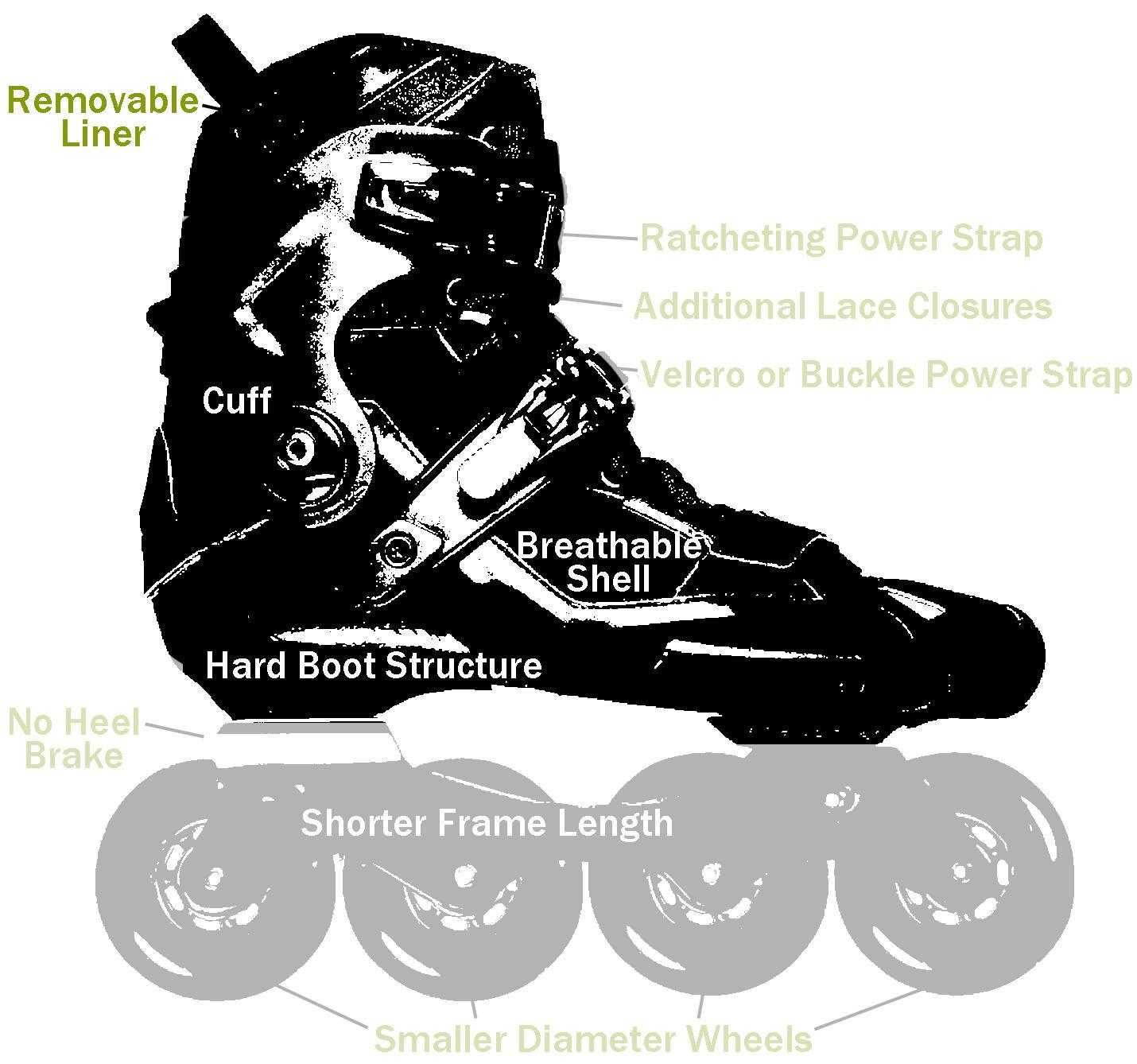 Slalom boot sample.