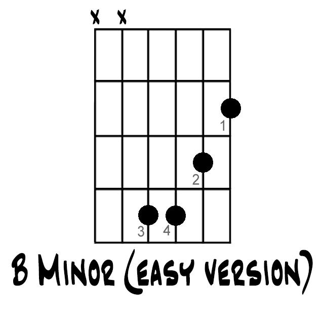 easy b minor chord on guitar