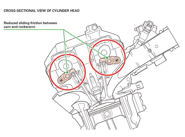 2011 Honda CBR250R Photo GalleryLiveAbout
