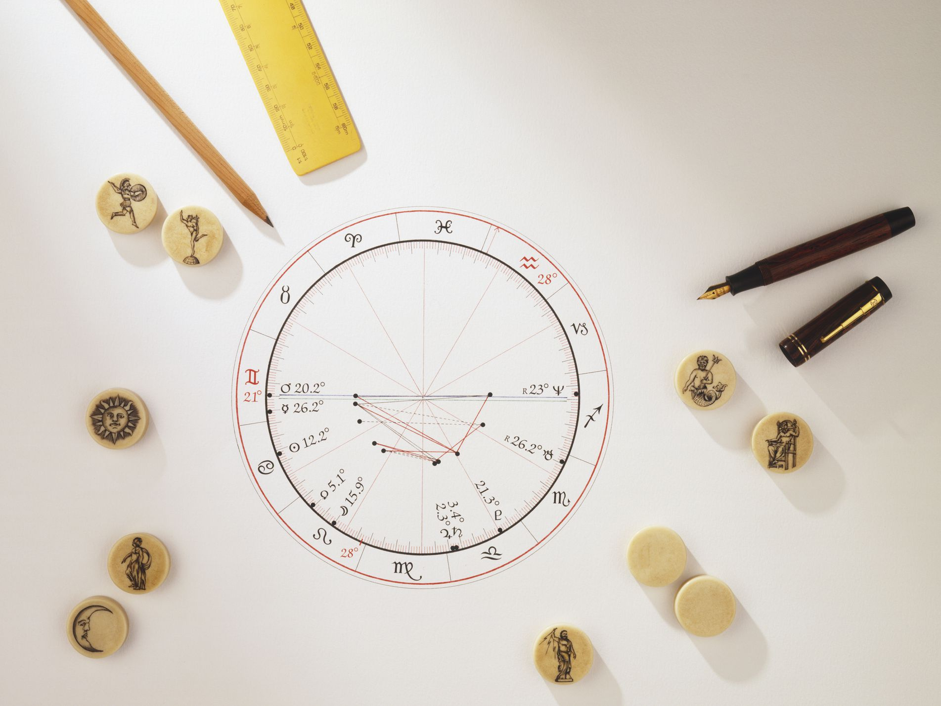 20 Web Sites With Free Birth Charts