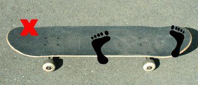 Alternate Heelflip Target