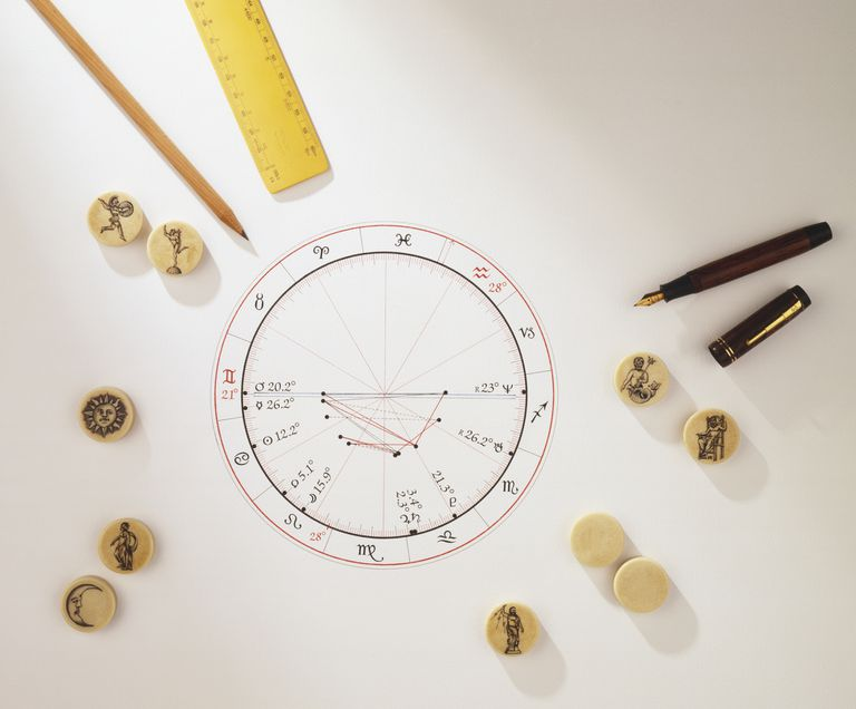 An astrological chart surrounded by ivory discs showing signs of the zodiac, fountain pen, pencil and ruler