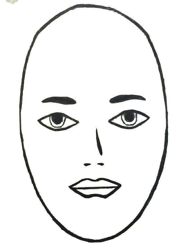 how to measure to determine your face shape Facial Abstract Art the long face