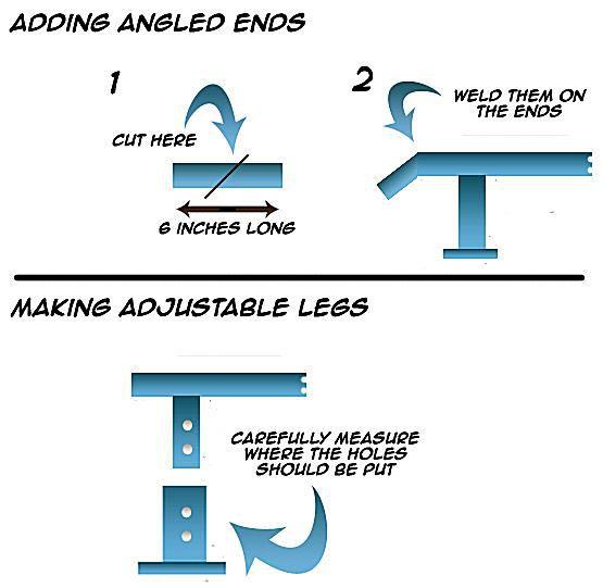 Advanced Skateboard Grind Rail Plans