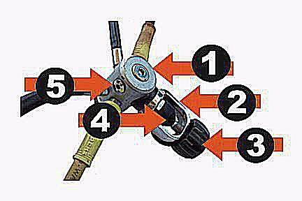 description of scuba diving regulator parts  liveabout