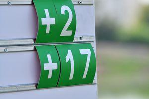 Over-par scores on a golf scoreboard