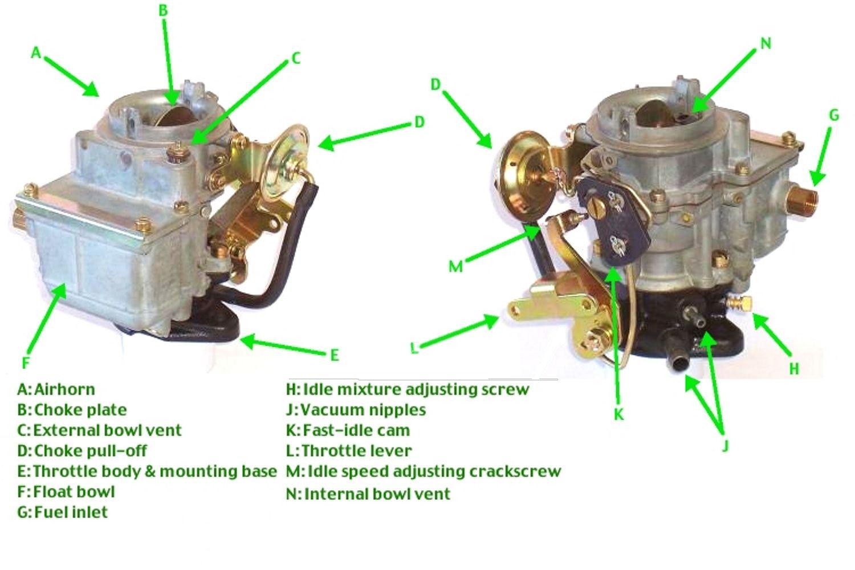 How to Adjust a Carburetor
