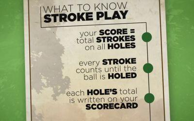 How to Calculate USGA Golf Handicap Using the Formula