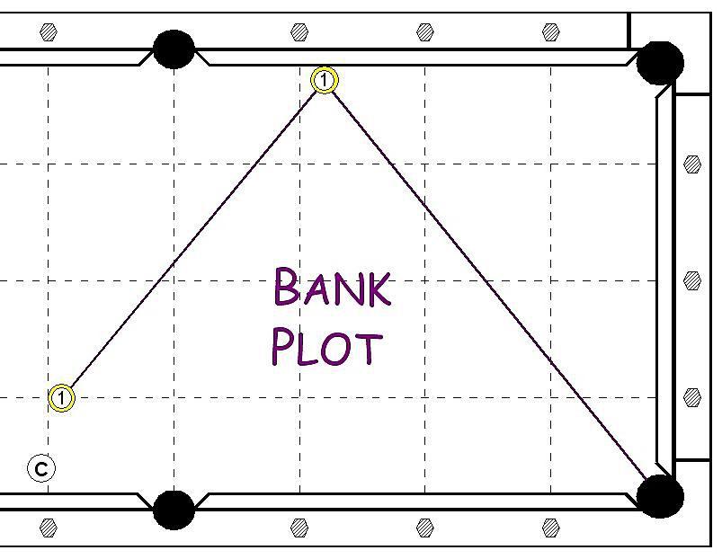 Diagram of a standard pool bank shot.