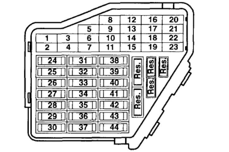 volkswagen jetta fuse diagram  liveabout