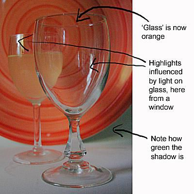 How a background affects a glass