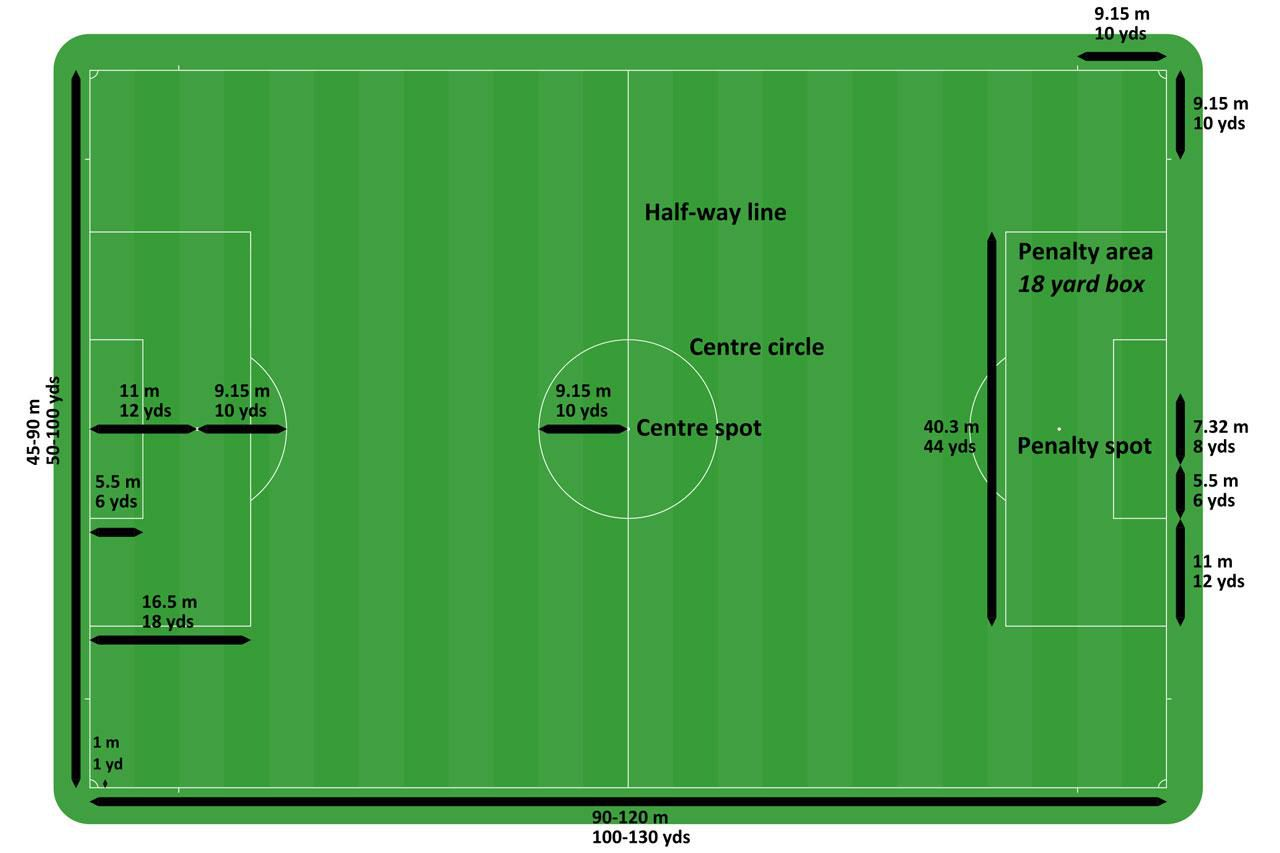 Soccer Field Size And Lines
