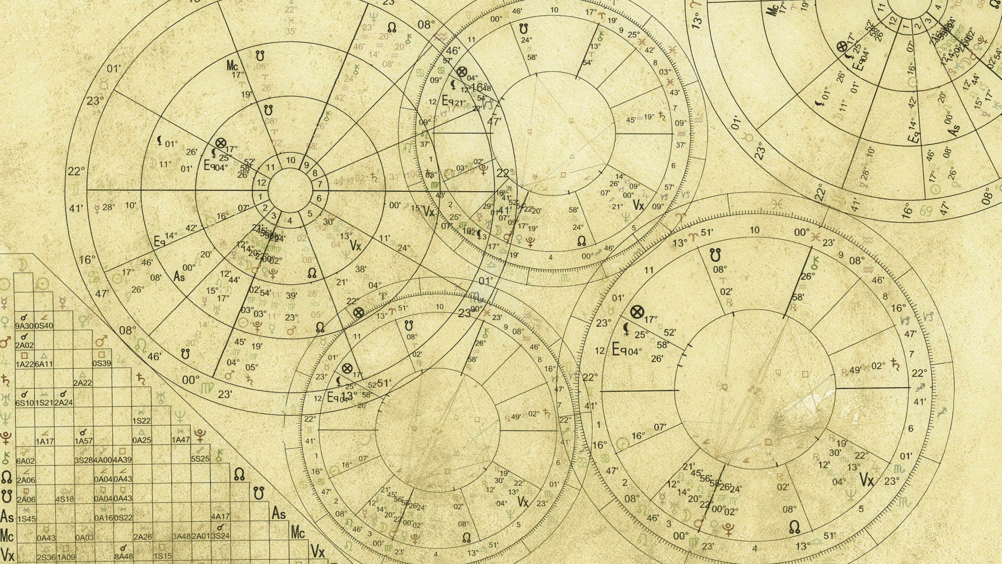 The Twelve Houses of Astrology