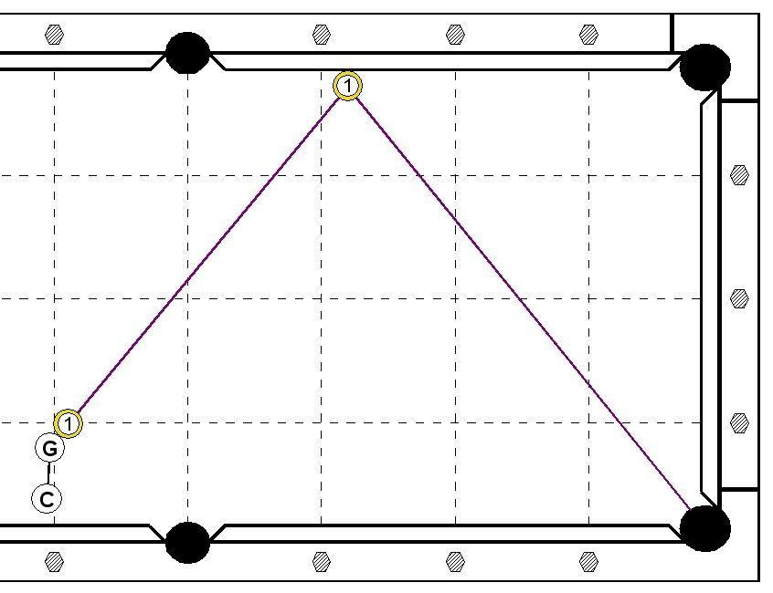 Diagram of banking cross-corner.