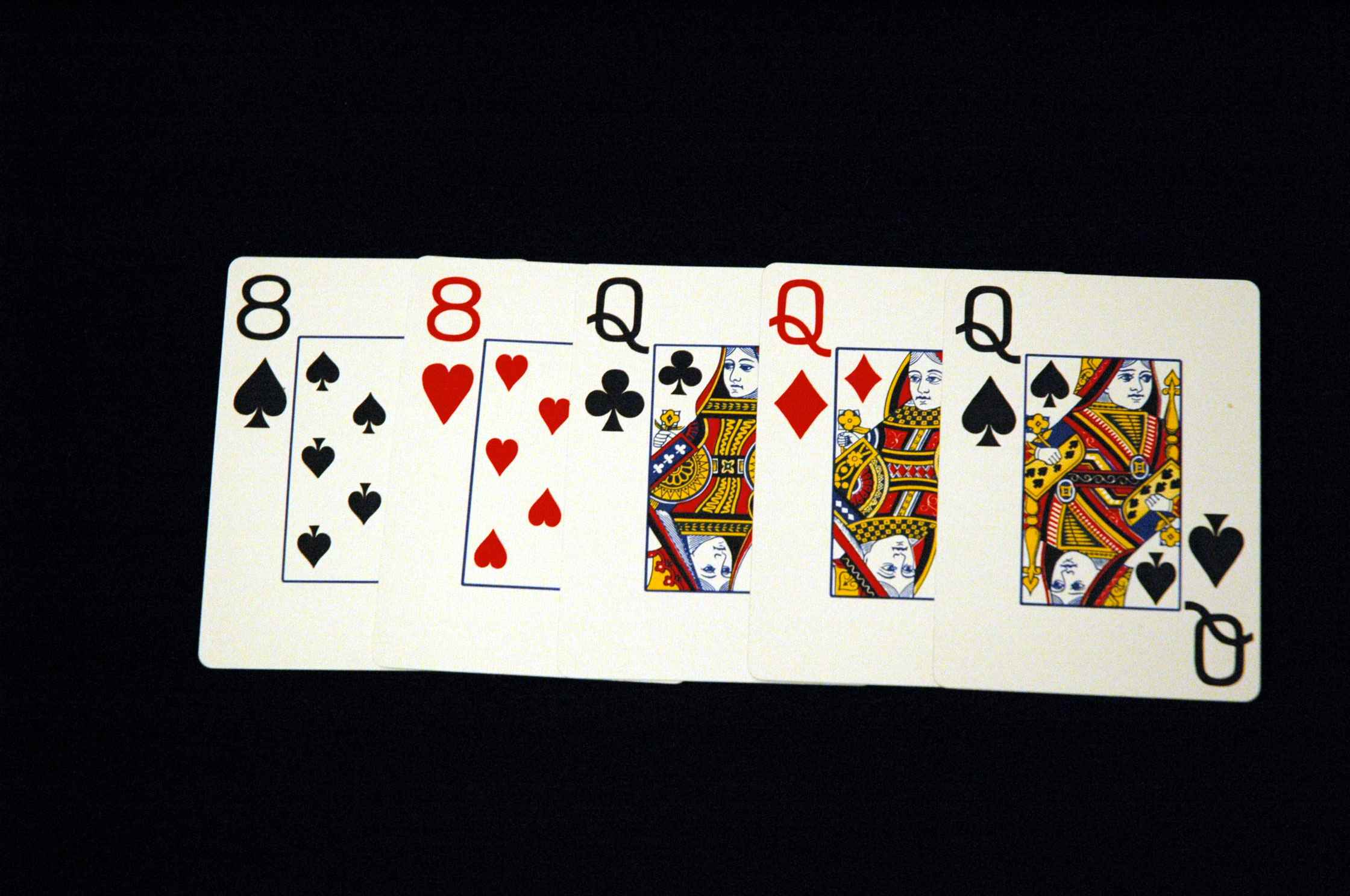 Official poker rankings