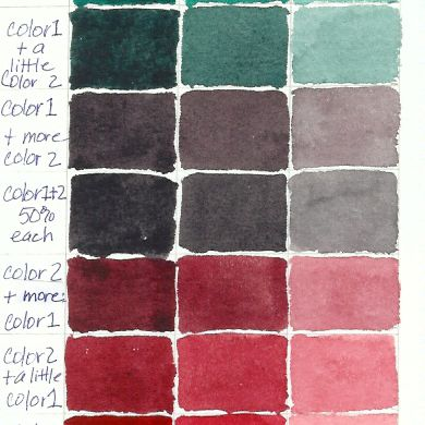 Color Mixing Charts Photo Gallery Viridian green + Alizarin crimson