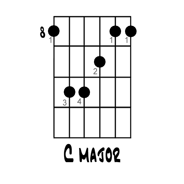 C Major Shape 9
