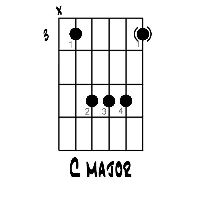 C Major Shape 4