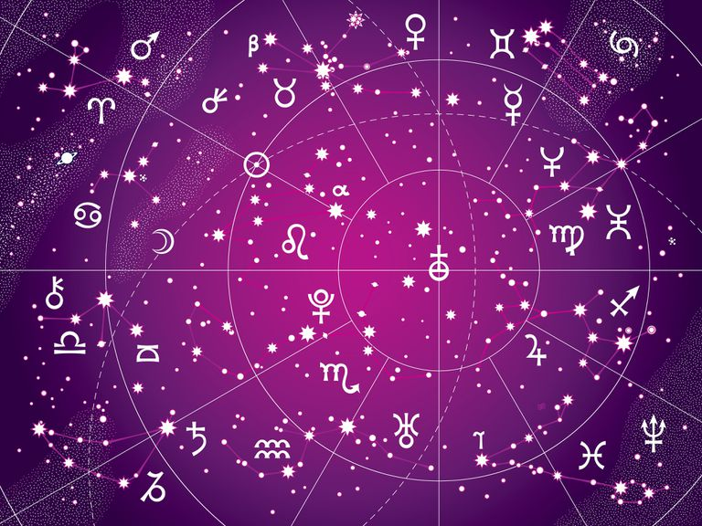 Xii Constellations of Zodiac (Antique Purple Version)