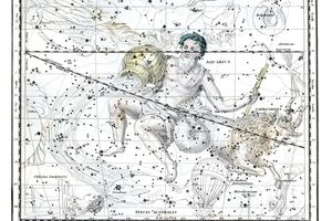 Aquarius The Water Bearer illustration on a star chart