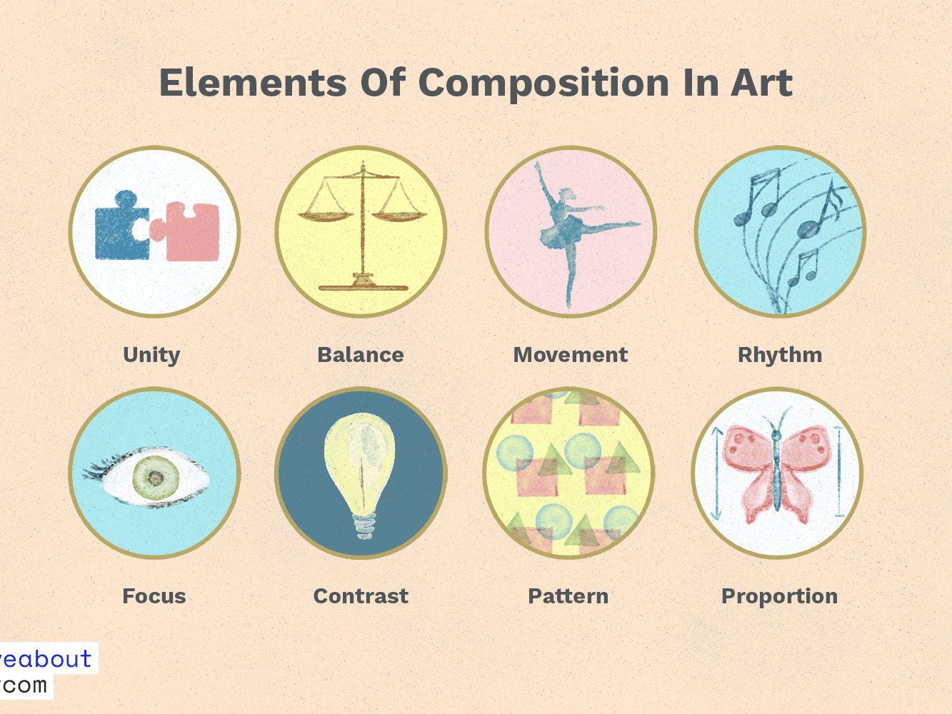 20 best collection of butterflies 3d wall art wall art ideas.htm the 8 elements of composition in art  the 8 elements of composition in art