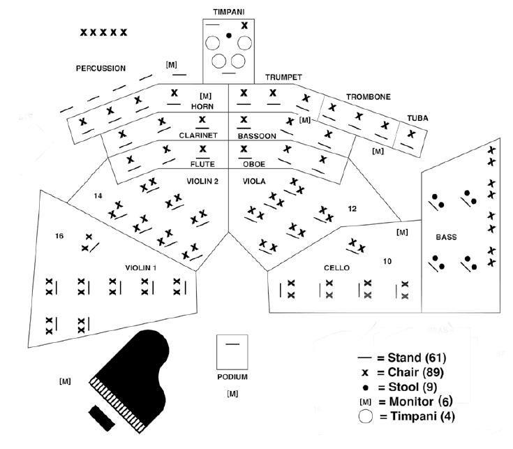 Instrument hook-up symboler