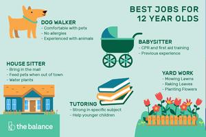 jobs for children infographic