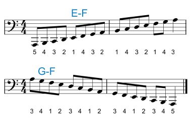 How to play bass piano scales.