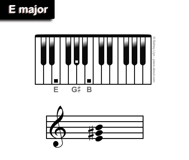 E major chords piano