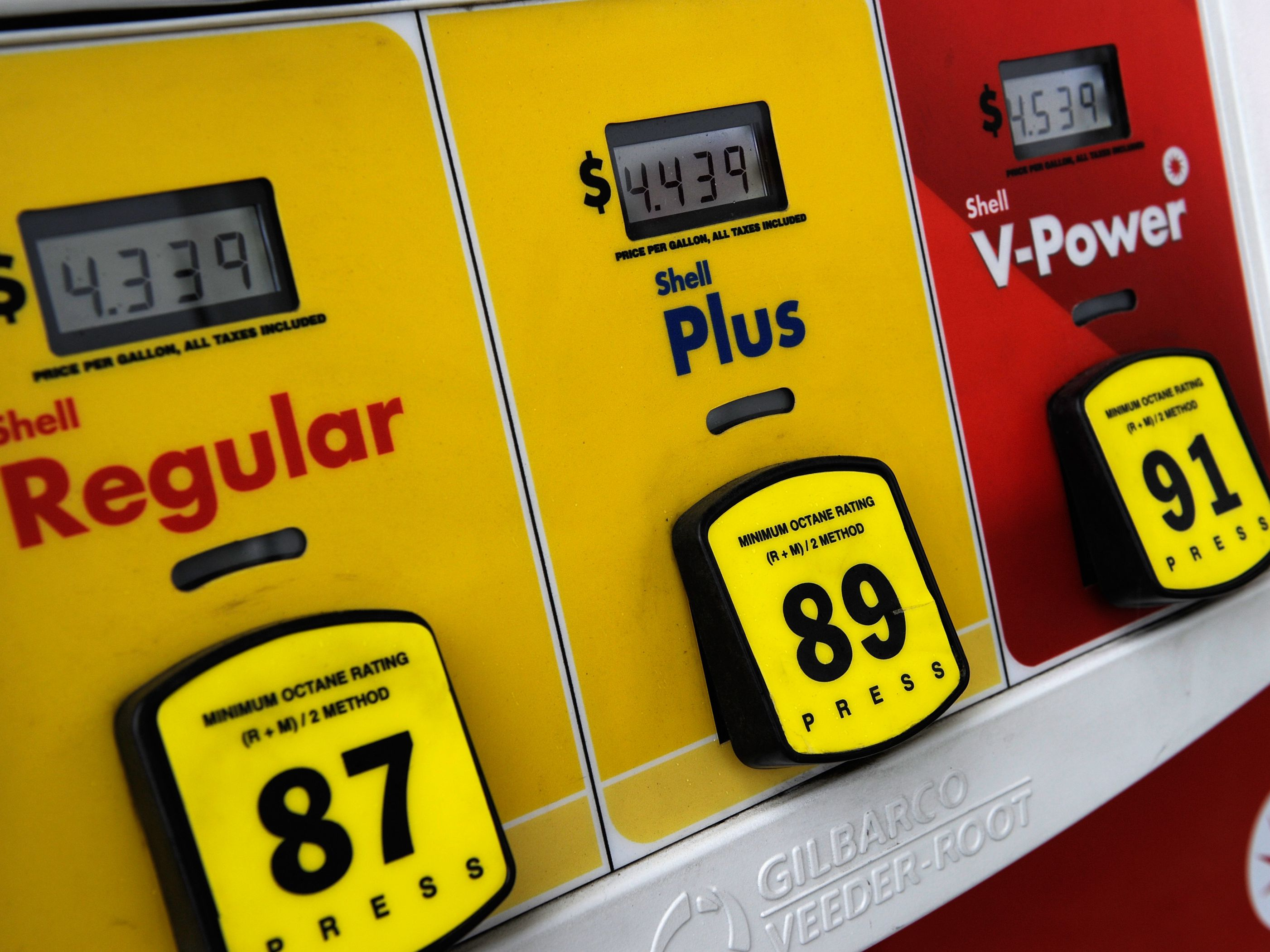How to Choose the Right Fuel Type for Your Car