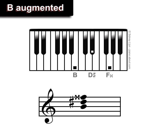 B augmented chords piano
