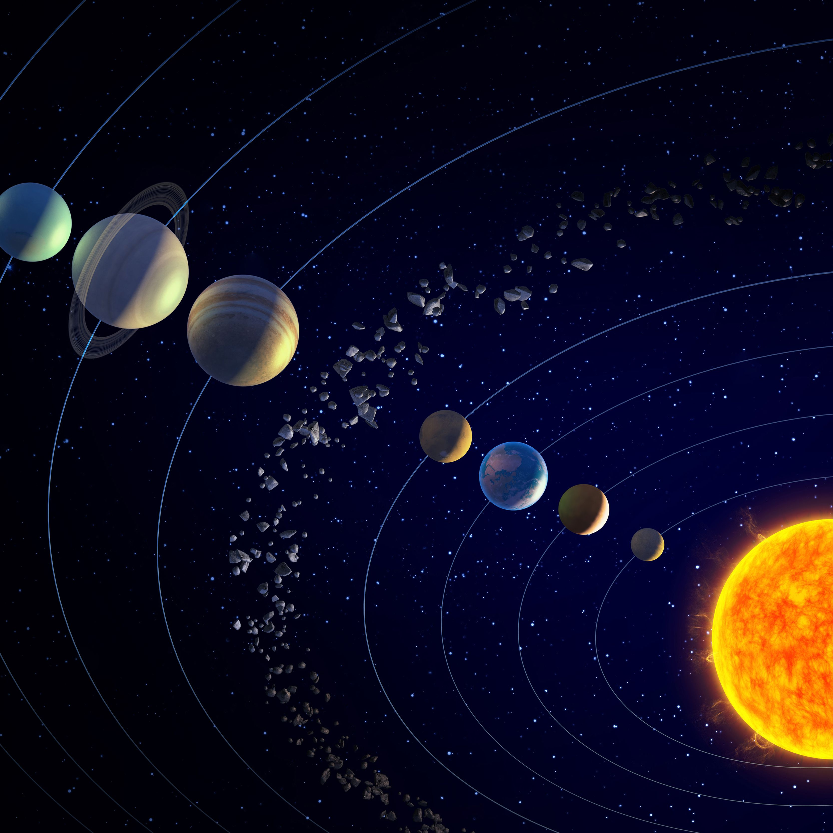 Signs ruling planets zodiac Astrology For