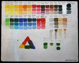 Acrylic paint colors or pigment chart