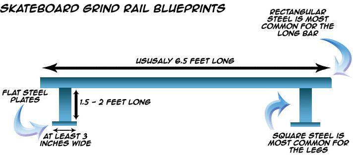 Skateboard Grind Rail Blueprints