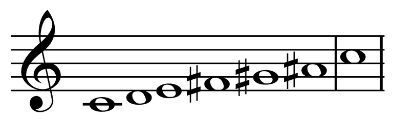Whole tone scale on C