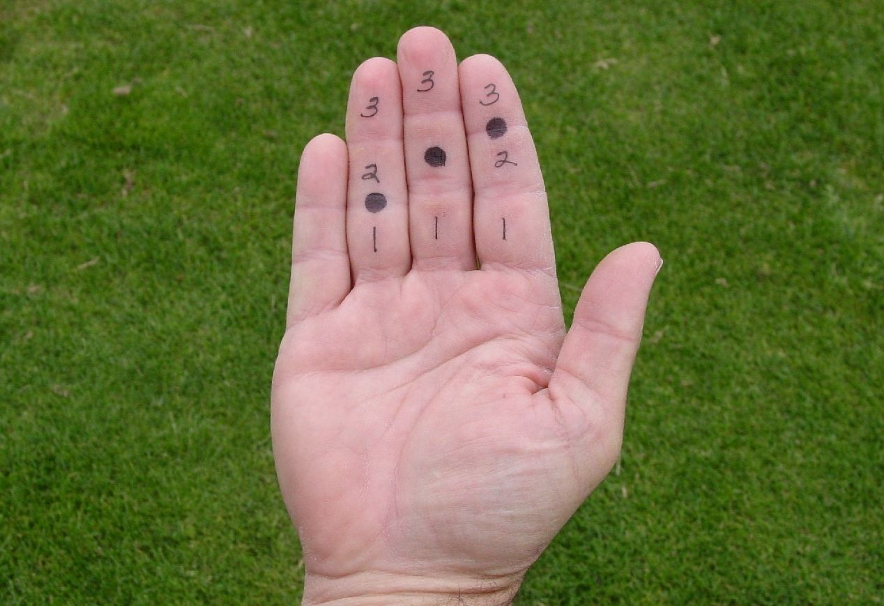 How To Place Your Trailing Hand On The Golf Grip